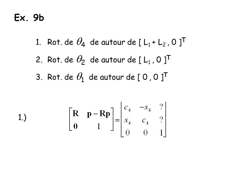 Ex. 9b Rot. de q4 de autour de [ L1 + L2 , 0 ]T